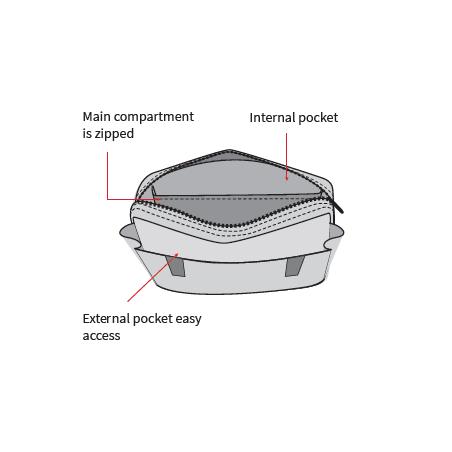 Kit modulable vérificateurs